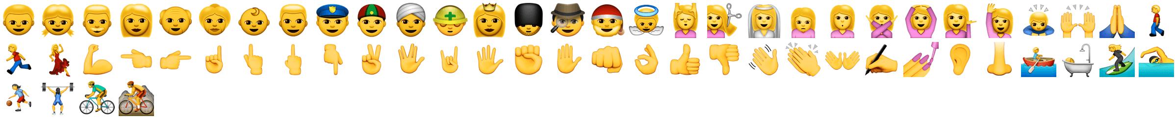 UTS #51: Unicode Emoji